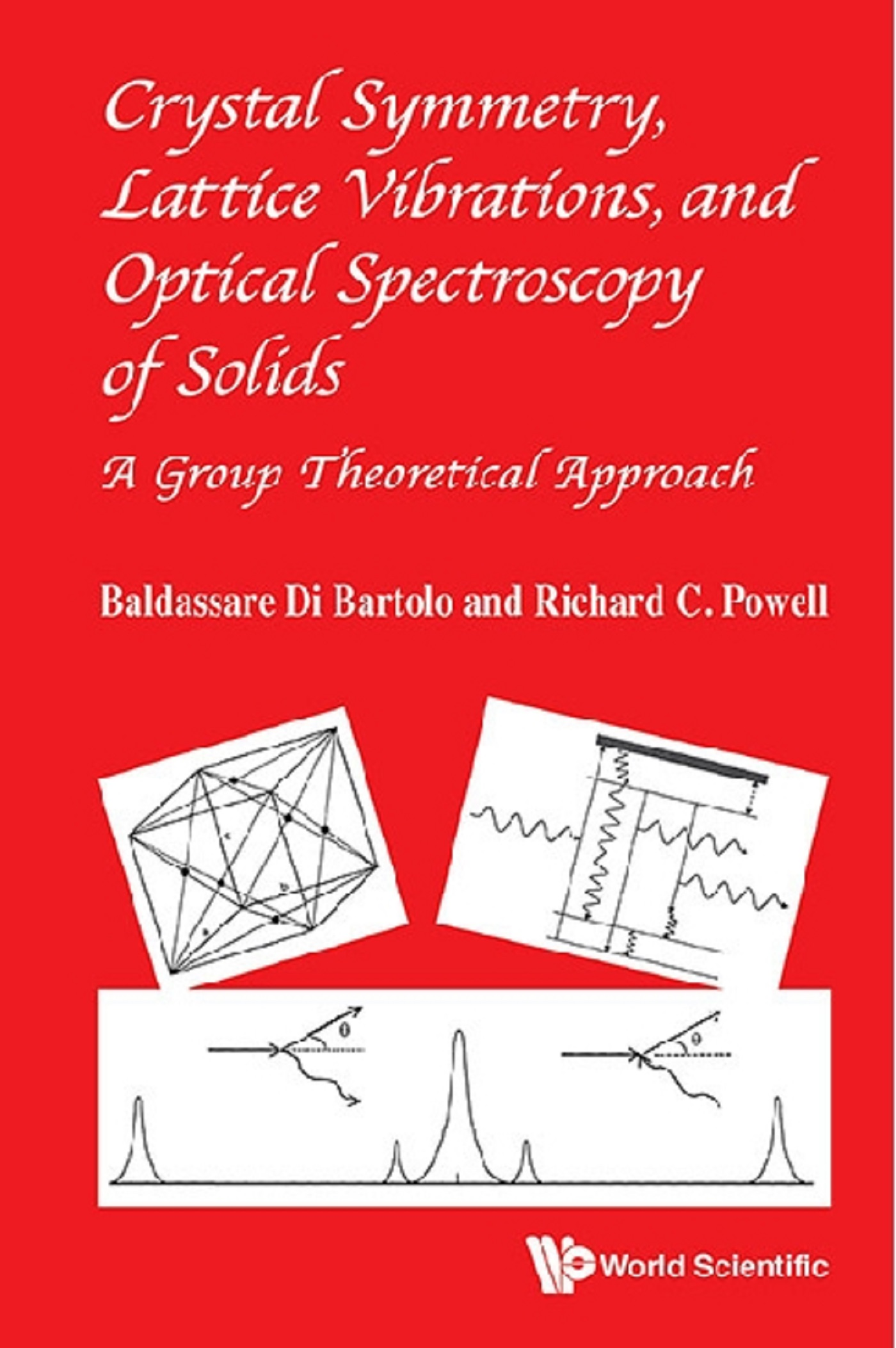 Crystal Symmetry, Lattice Vibrations and Optical Spectroscopy of Solids