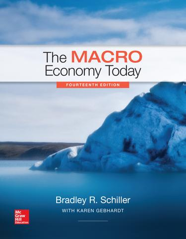 The Macro Economy Today